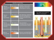 Lazer IPL Epilasyon (hizmetlerimiz) Hair  Vücuttaki dokulara rengini veren çeşitli kromofor adı verilen pigmentler bulunmaktadır. Cil IPL Epilasyon Nedir Lazer vücuttaki istenmeyen tüylerin(Türkiye)